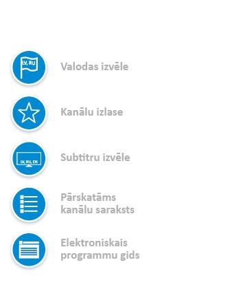 Baltcom internet